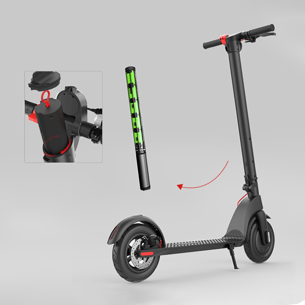 How Should You Buy A Cost Effective Electric Scooter