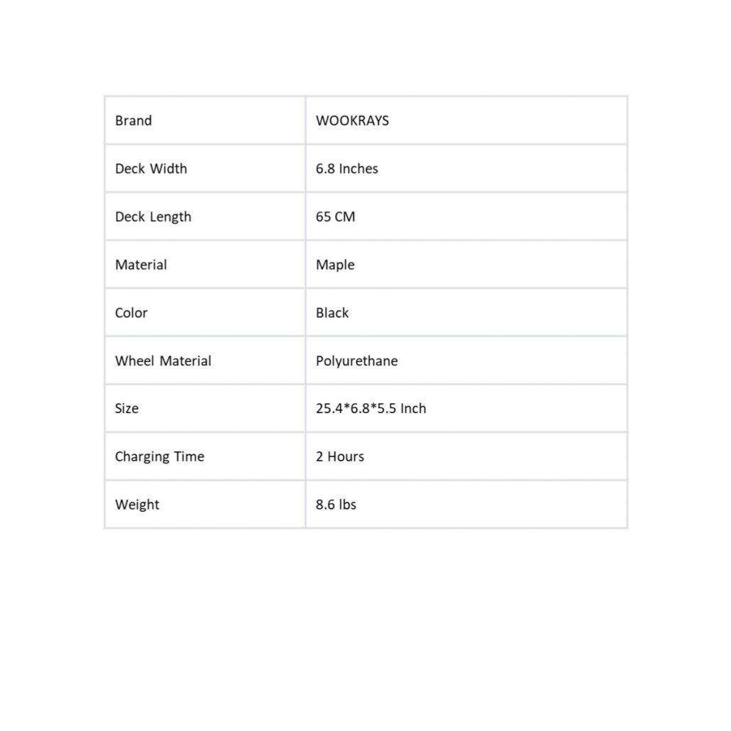 electric-skatebosrd-WOOKRAYS